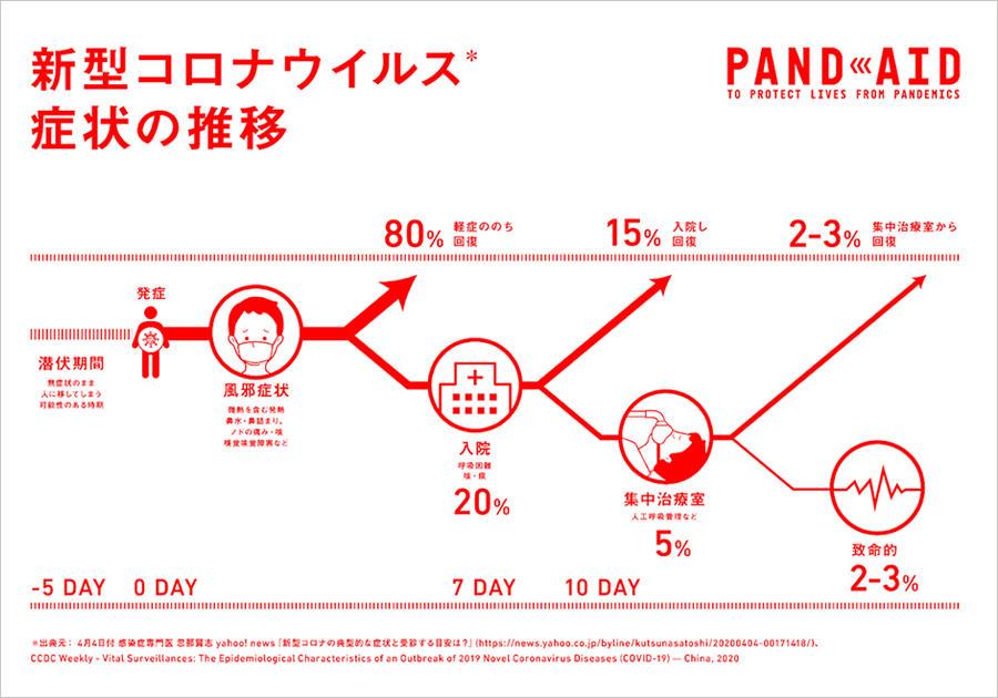 pandaid_about_corona900_5.jpg