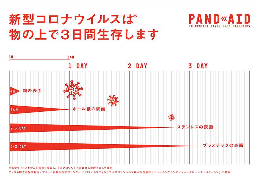 pandaid_virus.jpg